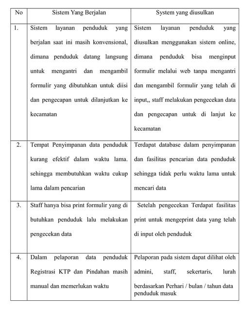 tabelperbedaan-1-2.jpg