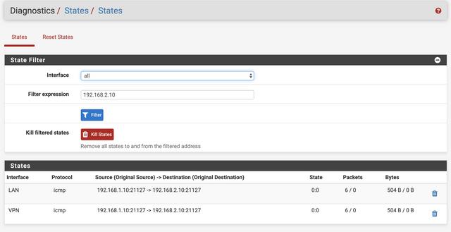 Server VPN States
