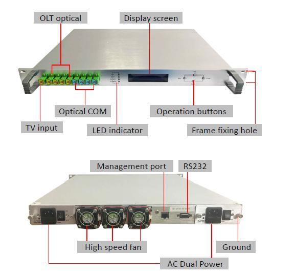 i.ibb.co/VpR0k9d/Amplificador-ptico-EDFA-V8616.jpg