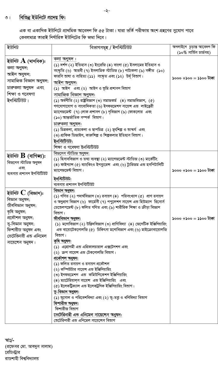 RU-Admission-Notice-2020-21