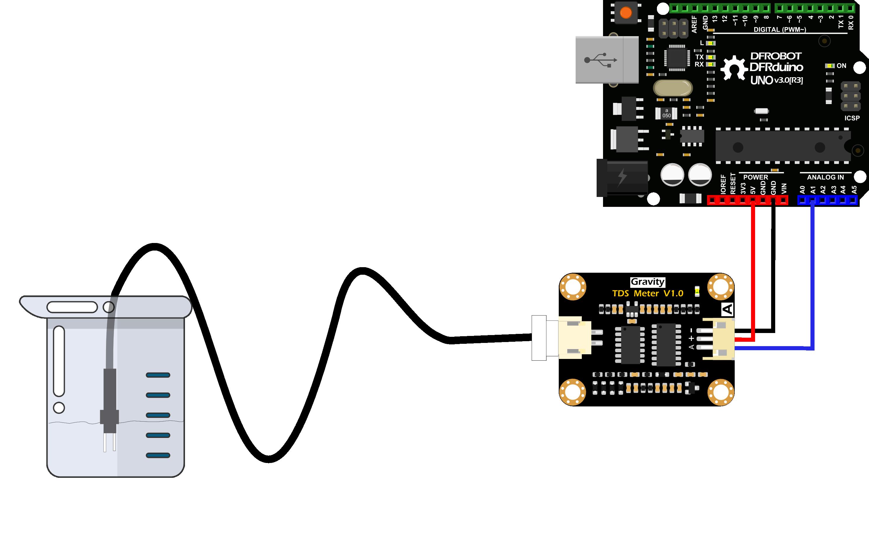SEN0244-application-0