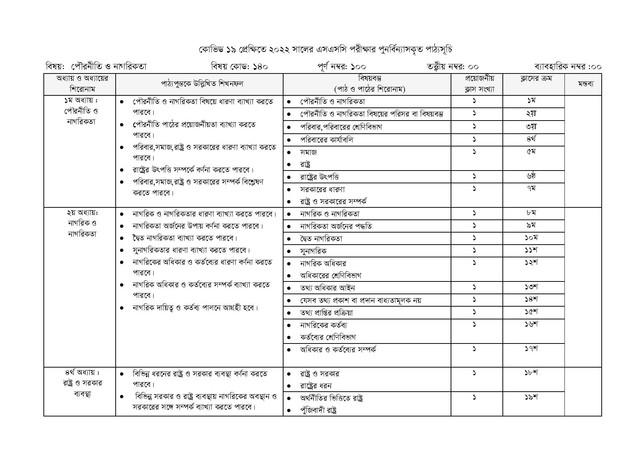 14-SSC-Civics-2022-page-002