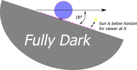 visible-dark-sky-at-astronomical-twilight.png