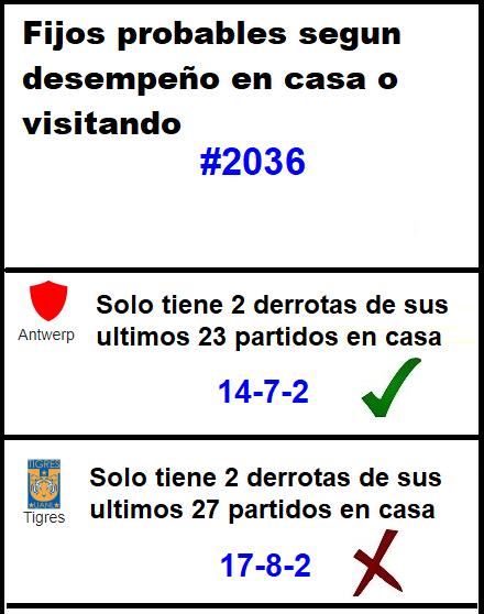 Fijos-Probables-2036