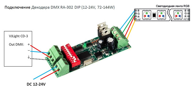 VJLight-CD-3-DMX-RA-302-DIP-12-24-V-72-144-W