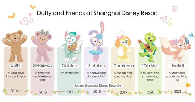 Shanghai Disney Resort en général - le coin des petites infos  - Page 10 SDD5