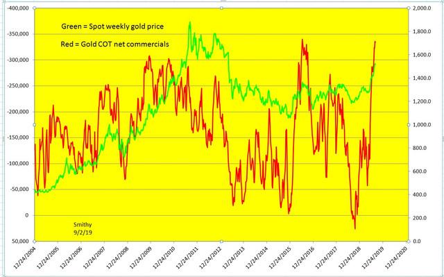 9-1-19-gold-COT.jpg