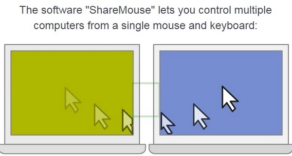Share-Mouse.jpg