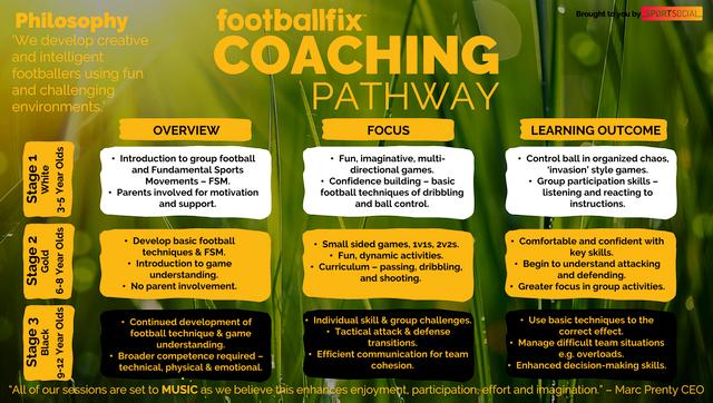 Coaching-Pathway-FINAL