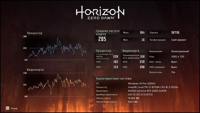 Horizon-Zero-Dawn-2021-03-11-21-14-44-878.jpg