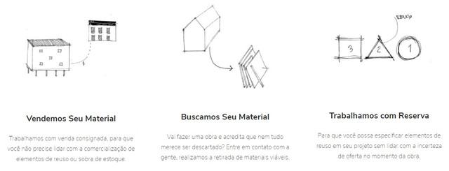 Arquivo-Reuso-Empresa-Salvador-desmontagem-imoveis