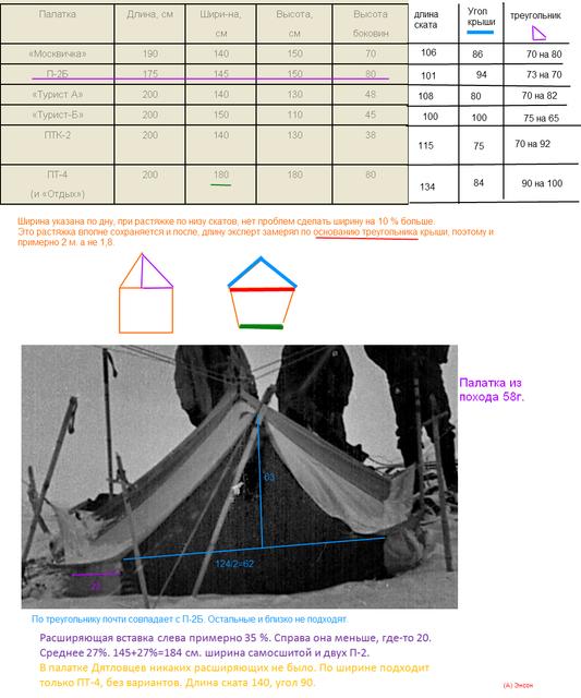 Палатки размер..png