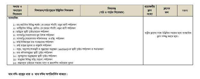 11-Biology-2-HSC-2022-page-008