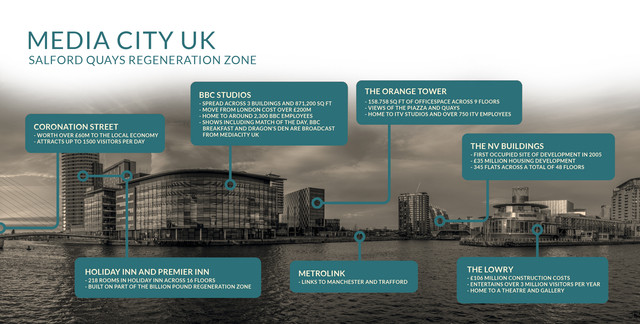 07-Media-City-UK-Blue