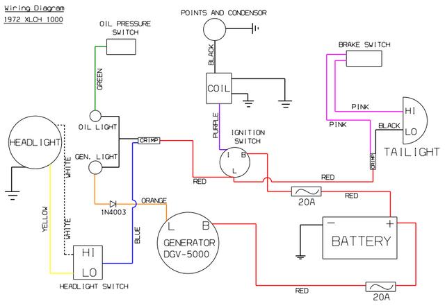 Ironhead Wiring Diagram