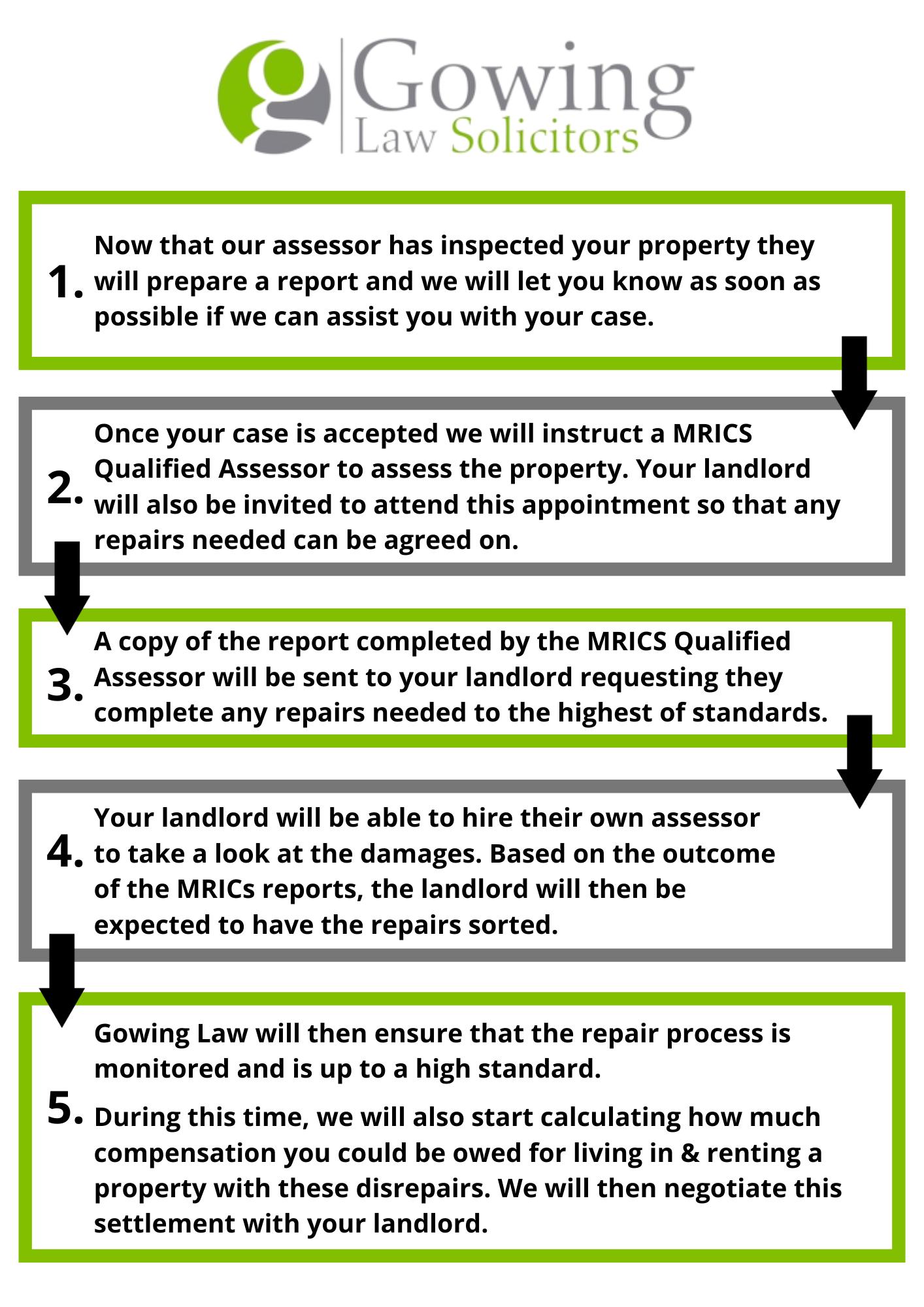 Assessor steps for a housing disrepair claim
