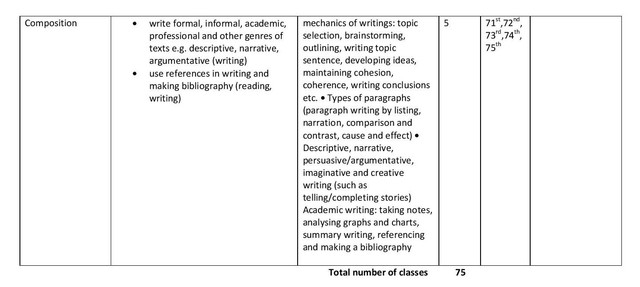 4-English-2-HSC-2022-page-004