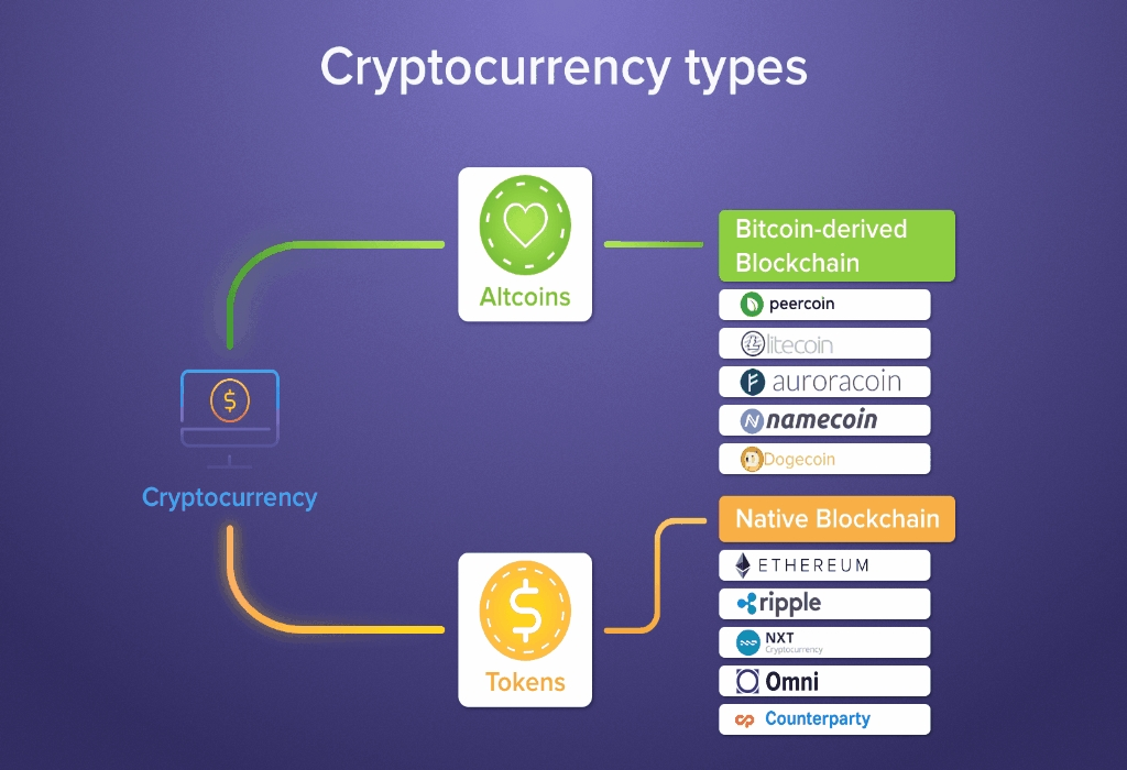 Cryptocurrency Trading Sites