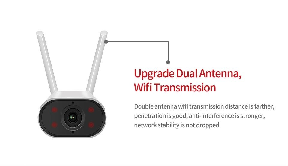 i.ibb.co/WKwTS7R/C-mera-de-Seguran-a-720-P-sem-Fio-Wi-fi-CCTV-IP-Indoor-LS-C8-720-P-SSRJZEON-3.jpg