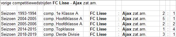 zat-1-10-FC-Lisse-uit
