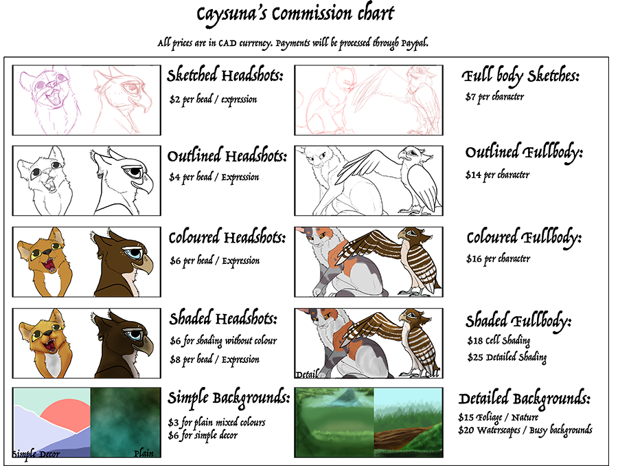 Cays Commissions (Say what now?) Comission-chart
