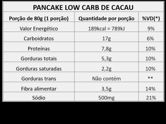 PANCAKE-LOW-CARB-DE-CACAU