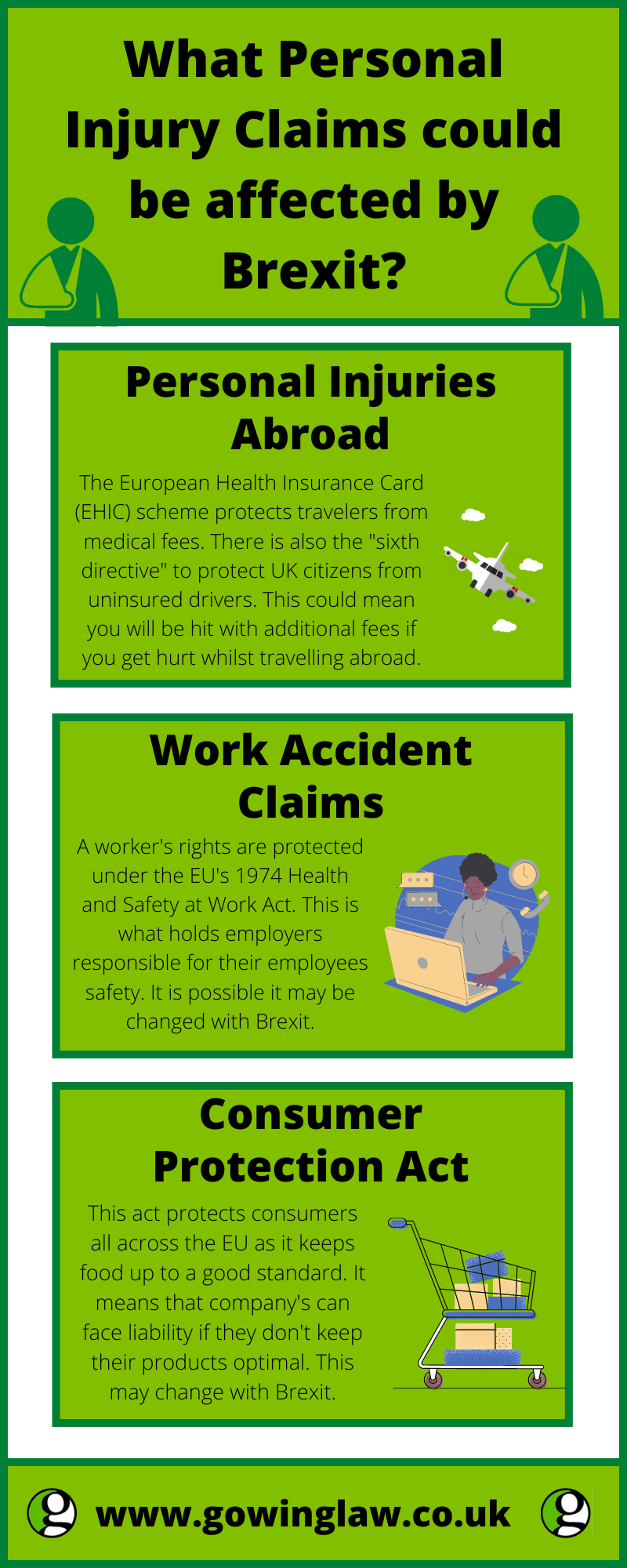 Personal Injury Claim and Brexit infographic