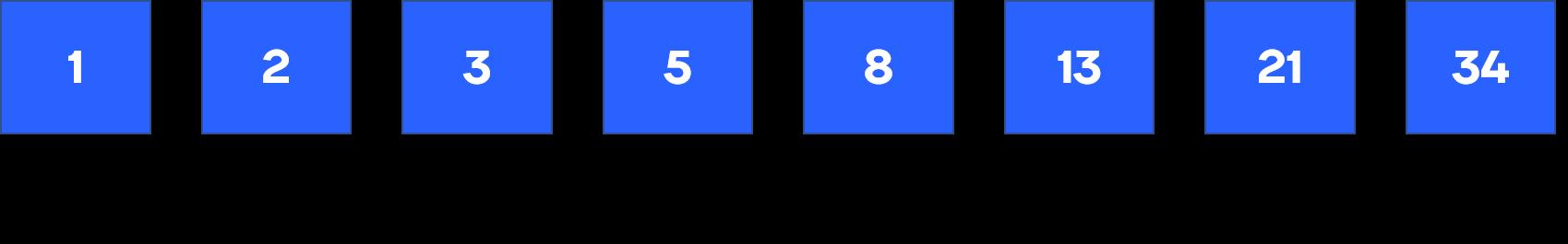 estimacion1