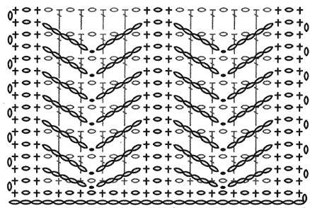 Fish Bone Pattern or Herringbone Pattern Crochet Pattern 52 3