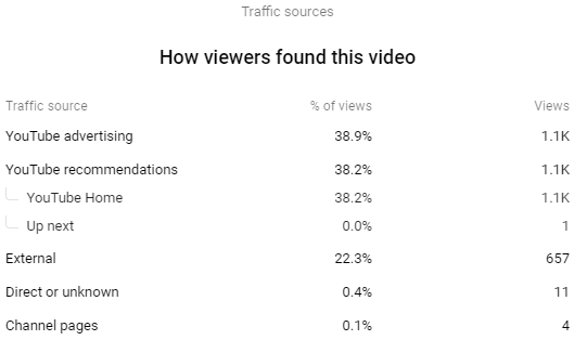 QQtube YouTube Sources