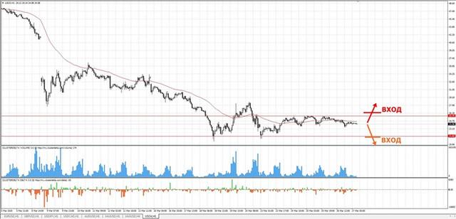Анализ рынка от IC Markets. - Страница 2 Trade-oil-mini