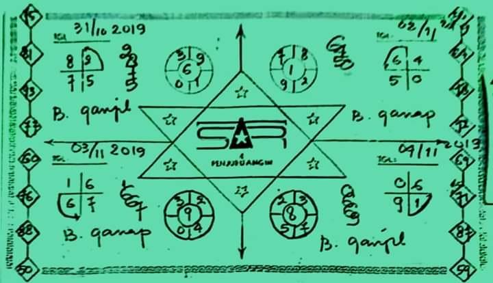 kode-syair-sgp-61