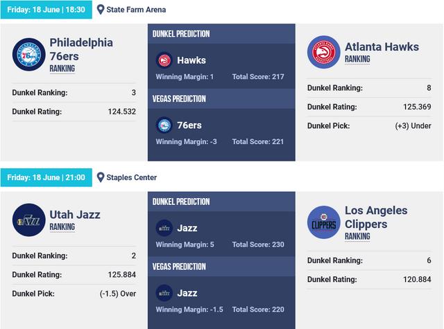 Screenshot-2021-06-18-at-06-25-20-NBA-Basketball-Picks-The-Dunkel-Index