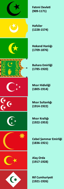 islam-toplam