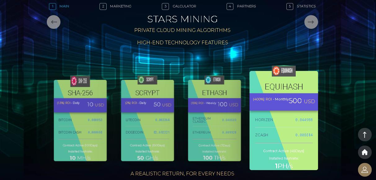Starsmining.net Review-SCAM or LEGIT?