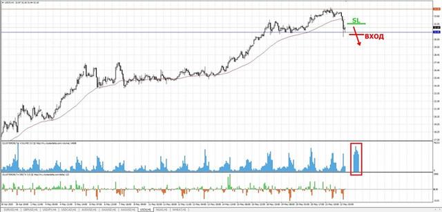 Анализ рынка от IC Markets. - Страница 4 Sell-oil-mini