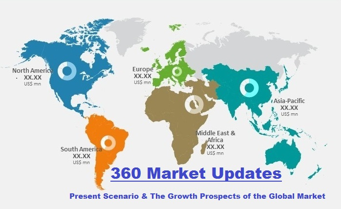 Underground Gas Storage Market in 360marketupdates.com