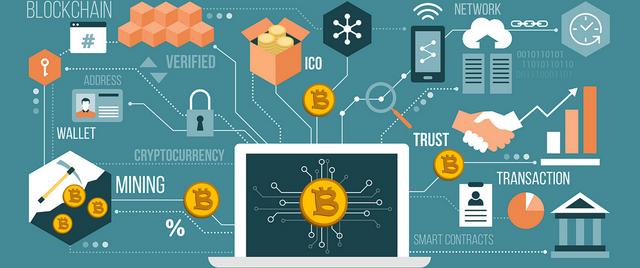 Общая схема работы блокчейна
