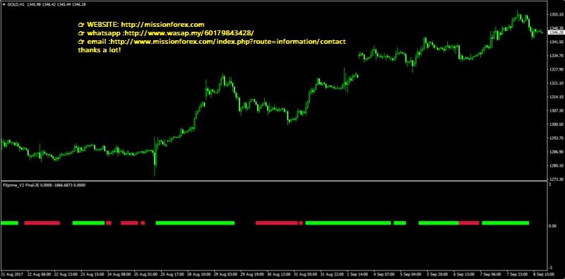 FX Prime V2 Trading System
