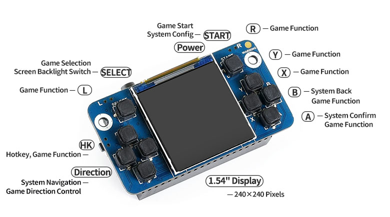 Game-Pi15-Key-intro