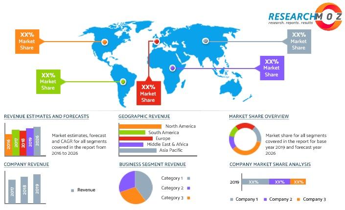 Datacenter Automation Software Market