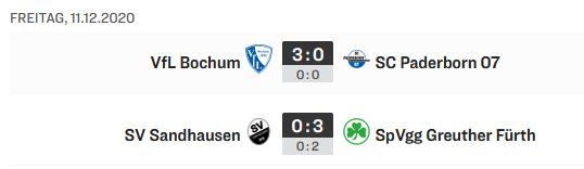 2020-12-12-00-17-20-2-Bundesliga-2020-21-11-Spieltag-Ergebnisse-Termine-kicker