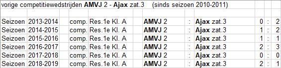 zat-3-2-AMVJ-2-uit