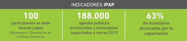 Indicadores-IPAP-01