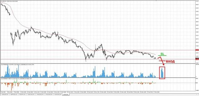 Анализ рынка от IC Markets. - Страница 2 Sell-wti-mini
