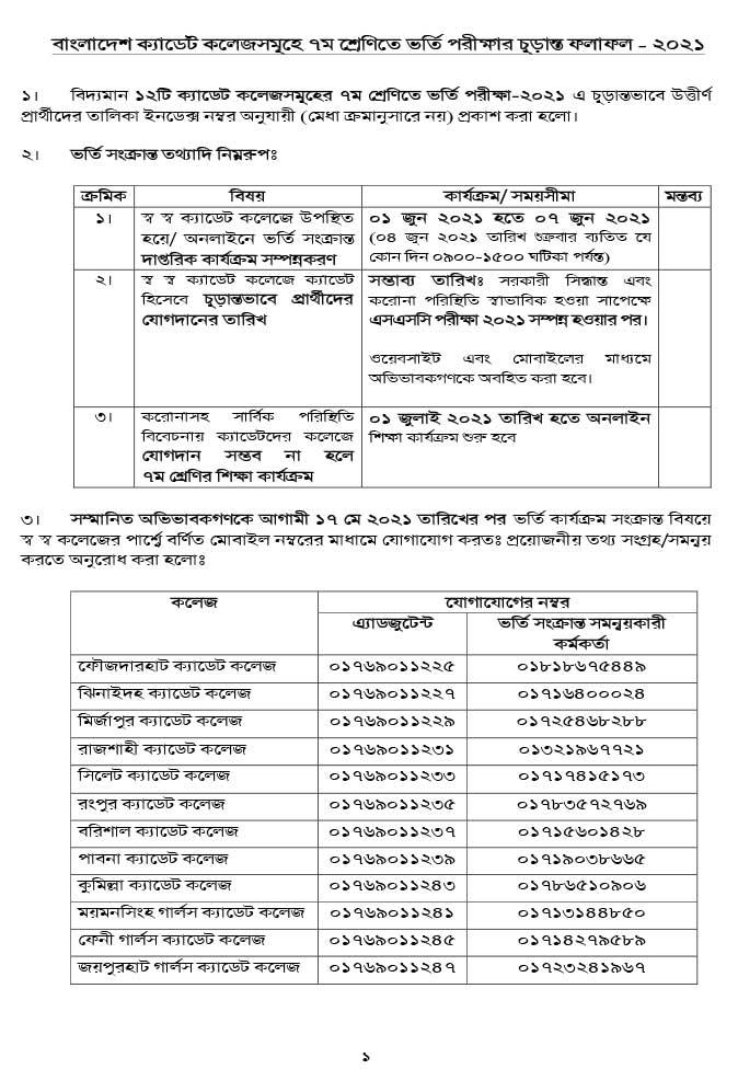 cadet-college-final-admission-result