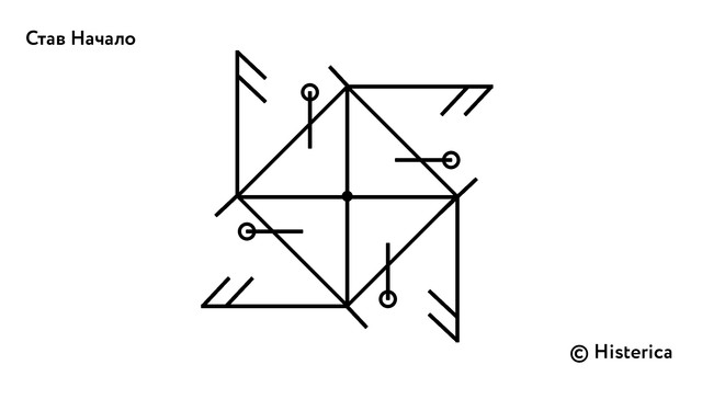 Став «Начало» (внушение) 5-6