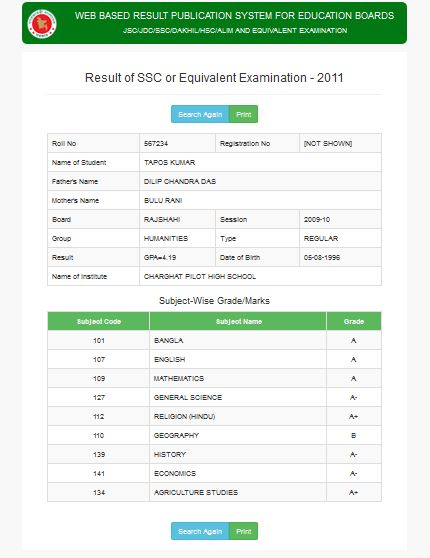 ssc-result-published