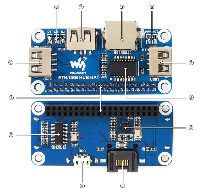 ETH-USB-HUB-HAT-intro