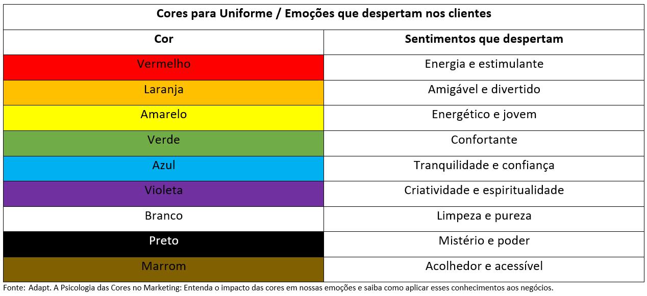 cores para uniforme - Como a cor de parede da farmácia influencia a decisão de compra dos consumidores